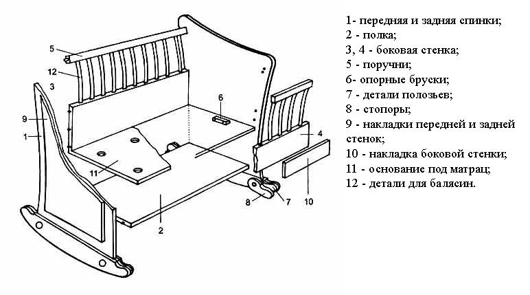 Детские кроватки своими руками схема