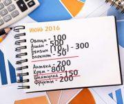 Оплата предприятием аренды жилья работника. Учет и налоговые последствия.